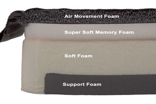 Foam layering